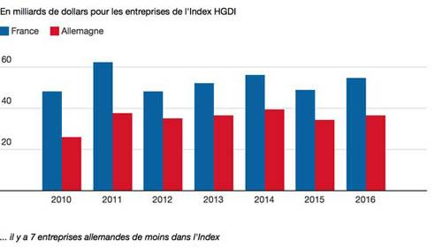evolution_des_dividendes_cac_40_b.jpg